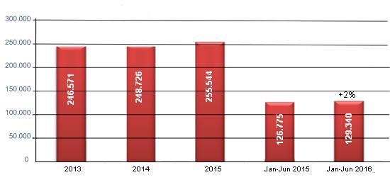 produccions 1r semestre 2016