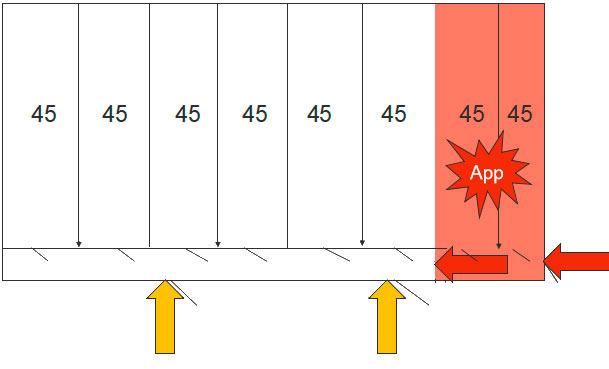 Figure 2: Schéma du bâtiment d'engraissementet modifications des entrées